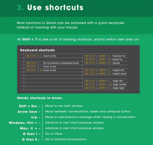 USe Shortcuts in Gmail - Be Productive and Stay Organised with Gmail